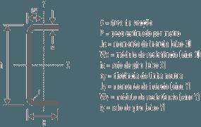 Perfil U Estrutural - Simples